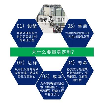固液分离机,固液分离机定制,固液分离机价格,固液分离机设备批发公司厂家-轩源科技成都有限公司